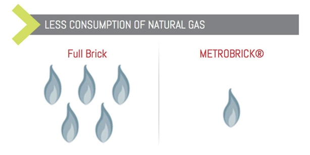 less-natural-gas